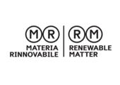 Renewable Matter
