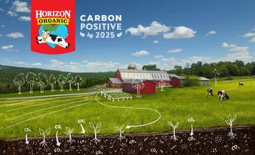 Horizon Organic graphic